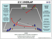2v1 Overlap