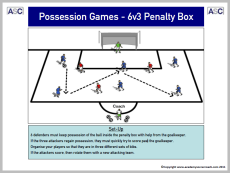 6v3 Possession Game small