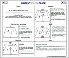 Attacking Combination Play
