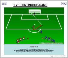 Free 1v1 Practice 2