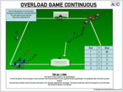Overload Game Continuous