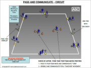 Pass & Communicate Circuit